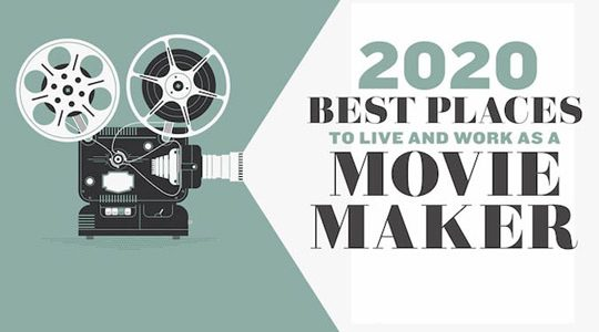 Best Places to Live and Work and a Movie Maker